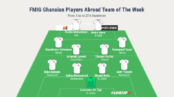 FMIG Ghanaian players abroad Team of the Week